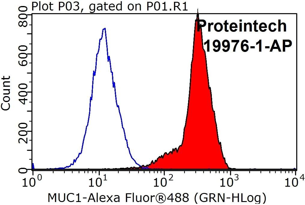 MUC1/CA15-3 N-terminal Polyclonal antibody